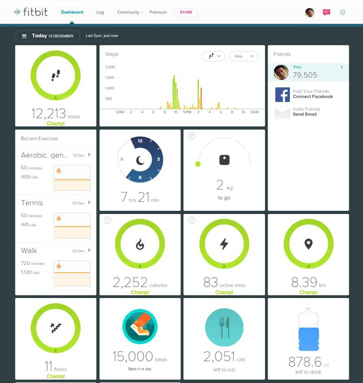 fitbit desktop dashboard